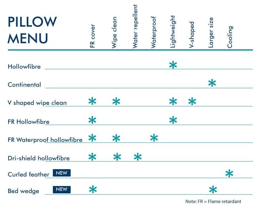 Pillow menu 2021